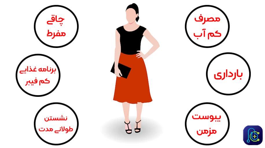 چرا خانمها دچار بواسیر میشوند